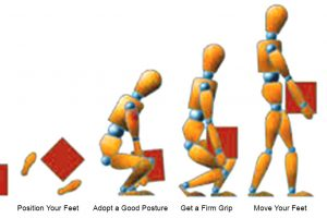 manual handling 300x200 Other Training Courses